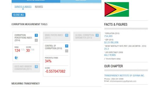 Guyana Transparency
