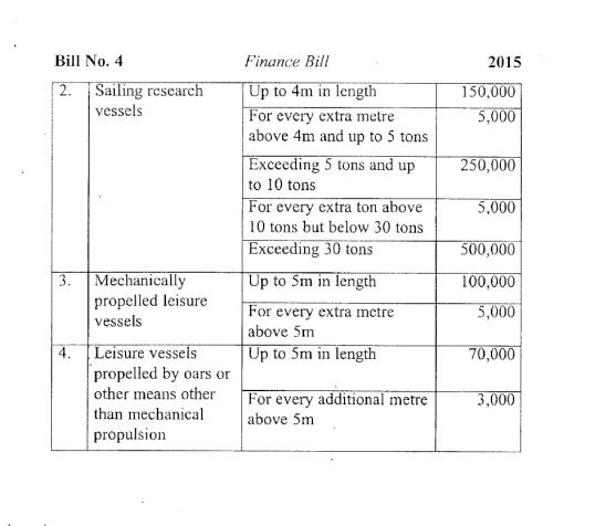 FinanceBill2015P8
