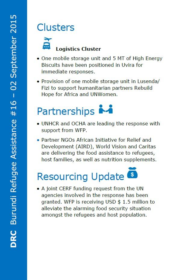 WFP Burundi Sep 2015 2