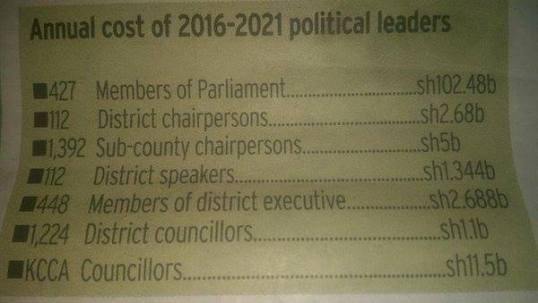 Salary of Leaders 2016-2021 Uganda