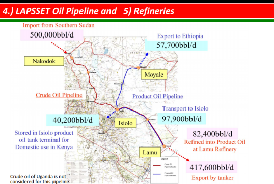 LAPSSET_South-Sudan_Kenya_Pipeines-and-Lamu_Refinery_Map