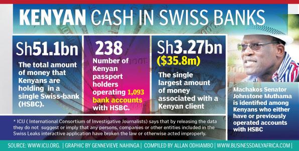 swiss+graphic Kenya