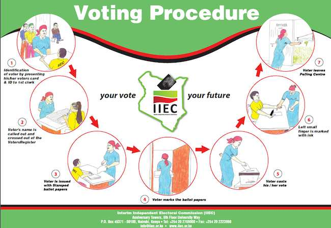 IIEC_voting_procedure_Kenya