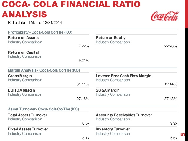 international-business-strategy-cocacola-5-638