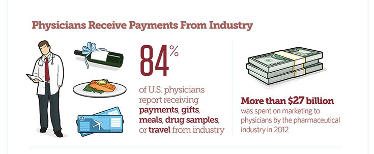 drugs-pharmaceuticals-