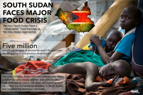 South Sudan Food Crisis