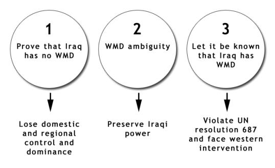 IraqPNG