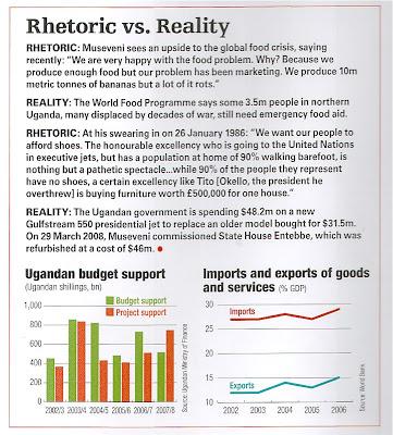 Old Stats Uganda