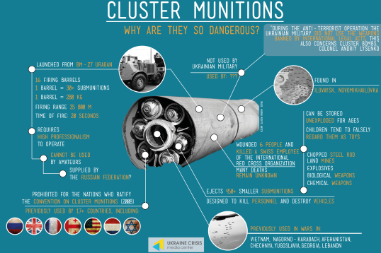 cluster_munitions_inf-01