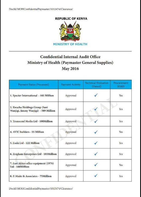 kenya-internal-audit-may-2016