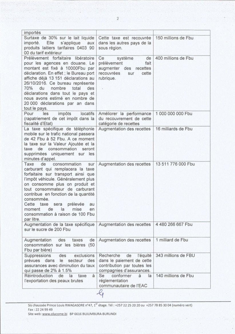 burundi-budget-2017-22-12-2016-p2