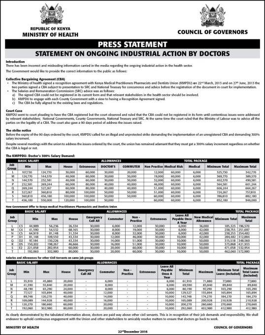 kenya-doctors-strike-22-12-2016