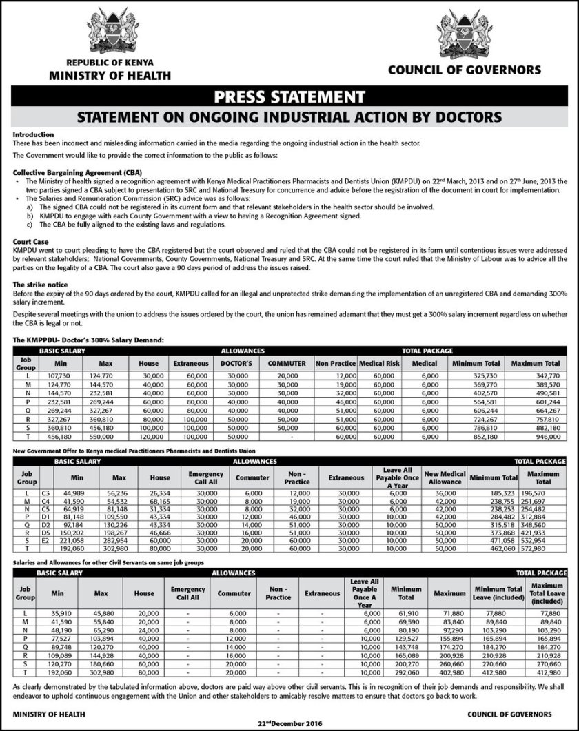 kenya-doctors-strike-22-12-2016