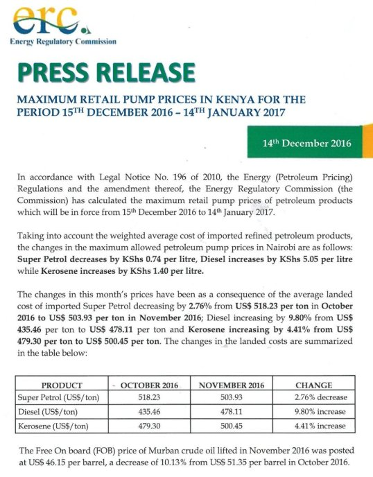 kenya-pump-price-14-12-2016