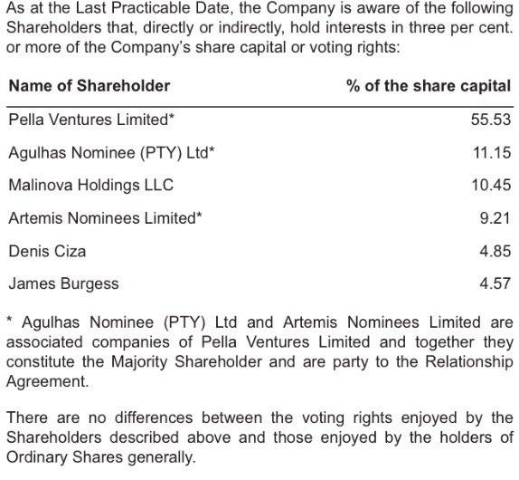 shareholders-rainbow-burundi