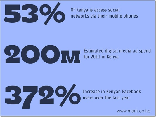 social_media_kenya_statistics_research_firefly_thumb