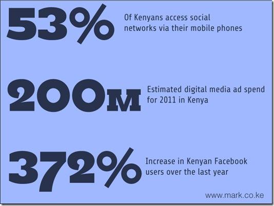 social_media_kenya_statistics_research_firefly_thumb
