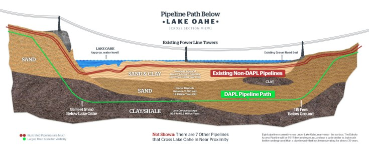dakota-access-pipeline_path