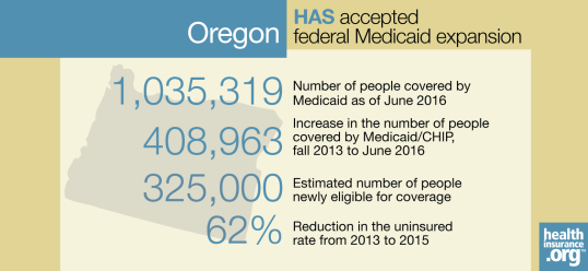 oregon-medicaid-expansion